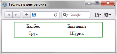 Выровнять таблицу по центру окна браузера - «Таблицы»