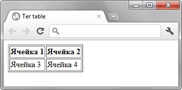 Создать таблицу в HTML5 и указать её параметры через стили - «Таблицы»
