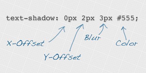 Текстовые эффекты с помощью свойства text-shadow в CSS3 - «Верстка»