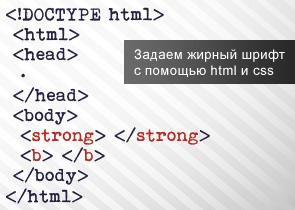 Жирный текст с помощью HTML и CSS - «Верстка»