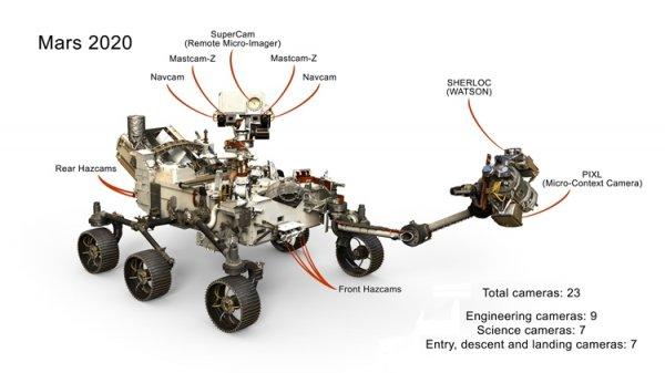Марсоход NASA нового поколения получит более двух десятков «глаз» - «Новости сети»
