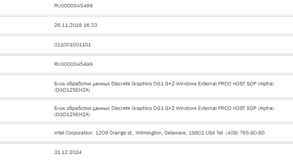 Новые модификации дискретной графики Intel DG1 замечены в таможенной базе ЕЭК - «Новости сети»